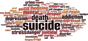 Suicide word map
